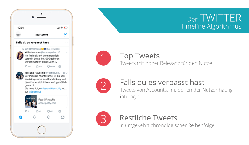 Twitter_Algorithmus_Timeline