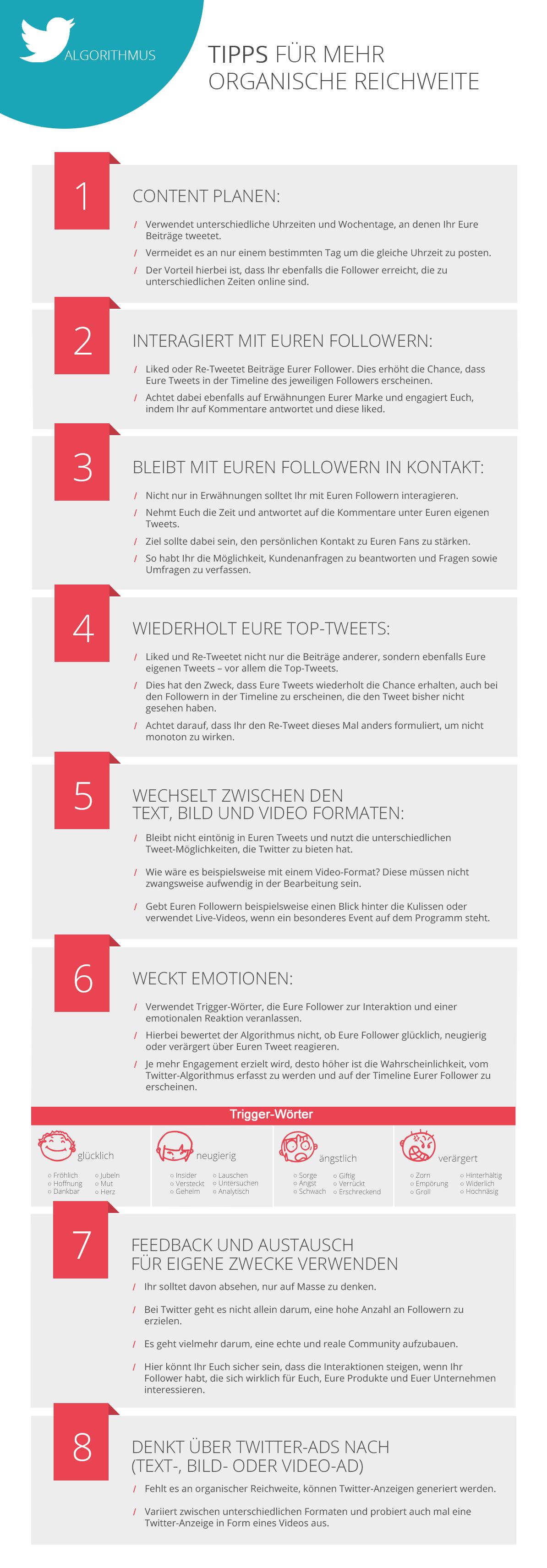 Twitter;Twitter Algorithmus; Tipps