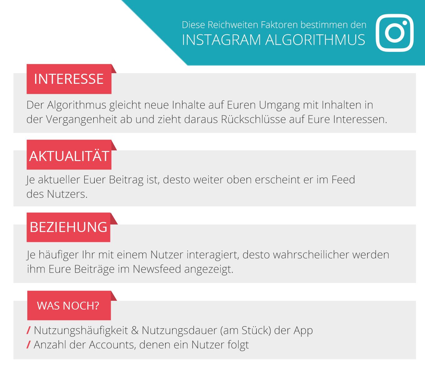 Instagram_Algorithmus_Reichweiten_Faktoren
