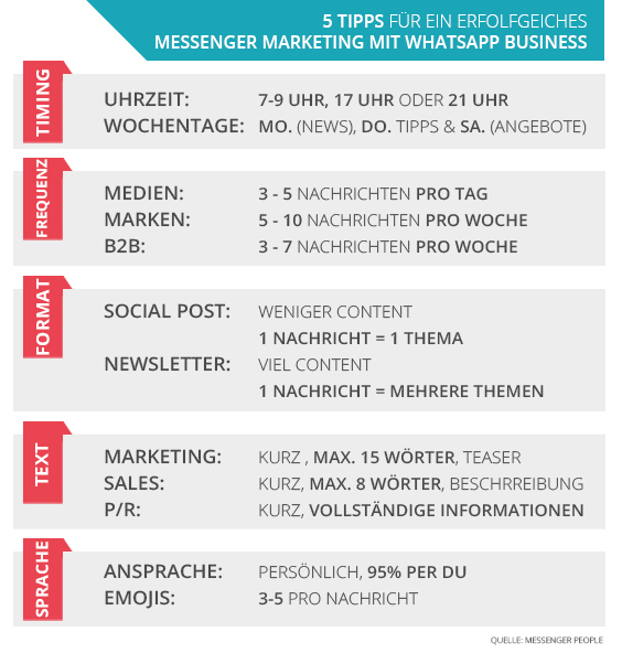 WhatsApp-Business_Tipps