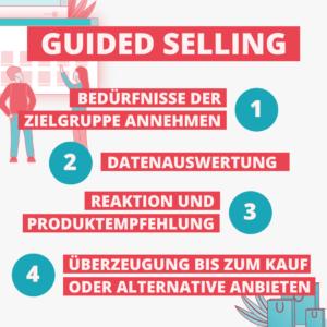 Infografik_Somengo_GuidedSelling_V1_1080x1080