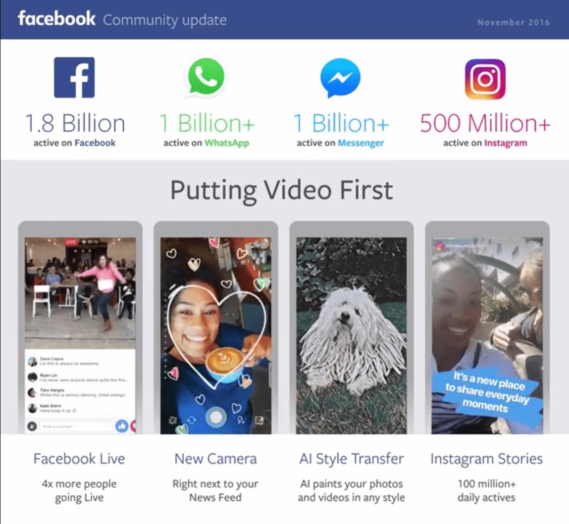 Facebook_Video_Social_News