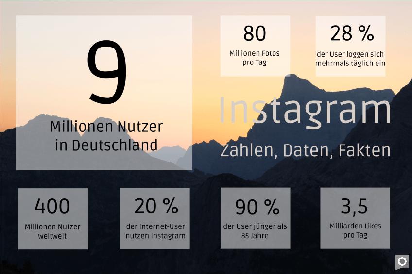 Infografik Instagram Nutzerzahlen