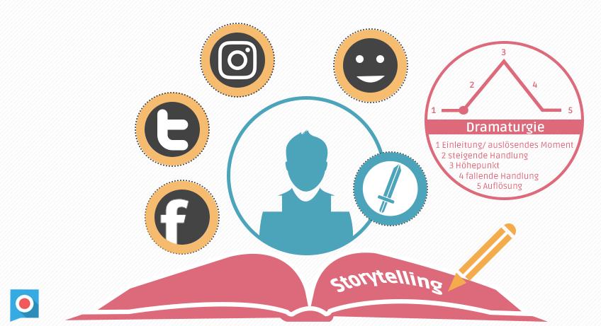 Infografik_Storytelling_848x