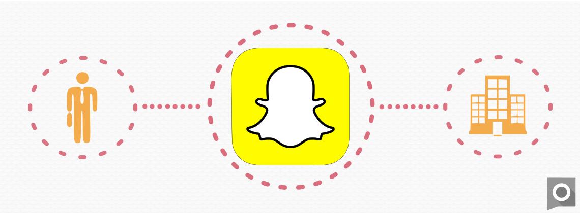 Recruiting Aktion auf Snapchat