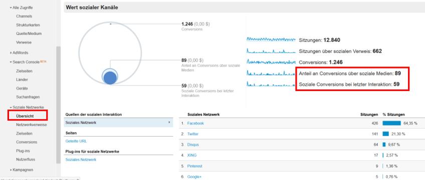 google-analytics-soziale-netzwerke