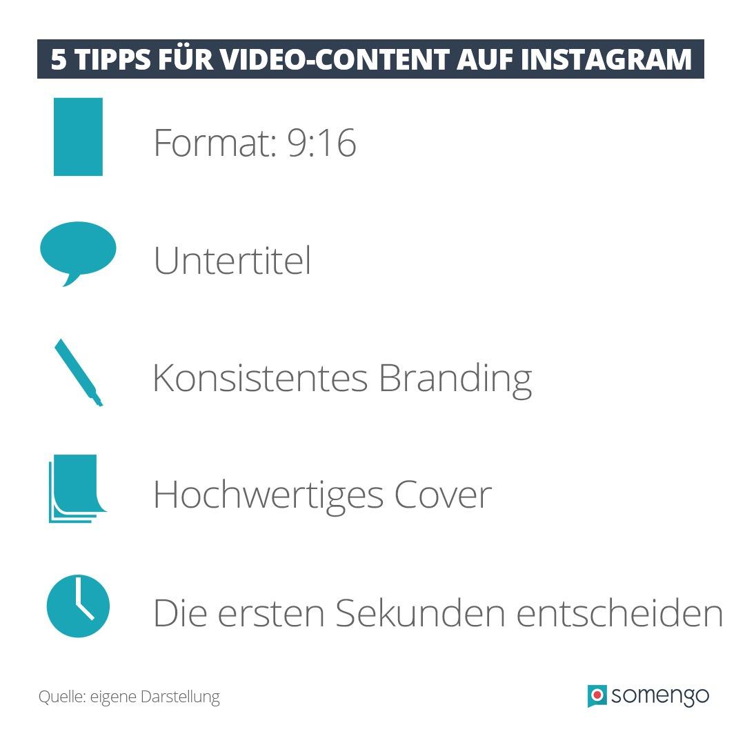 Infografik mit Icons und Tipps