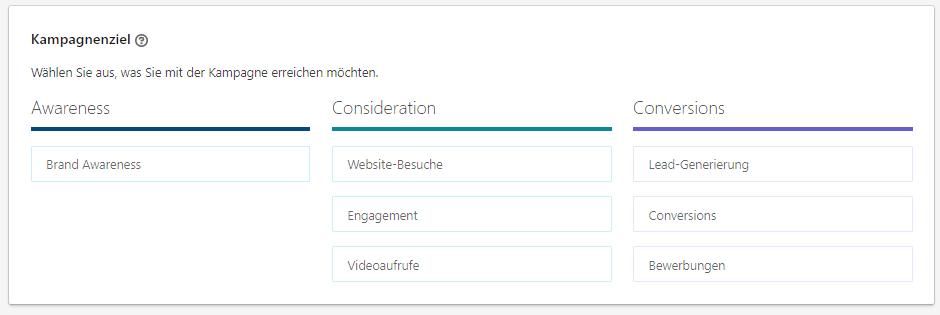 Auswahlmöglichkeiten beim Kampagnenziel von LinkedIn Ads