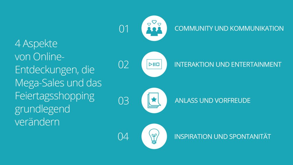 Infografik weiß auf blauem Hintergrund mit den vier Aspekten von Online-Entdeckungen